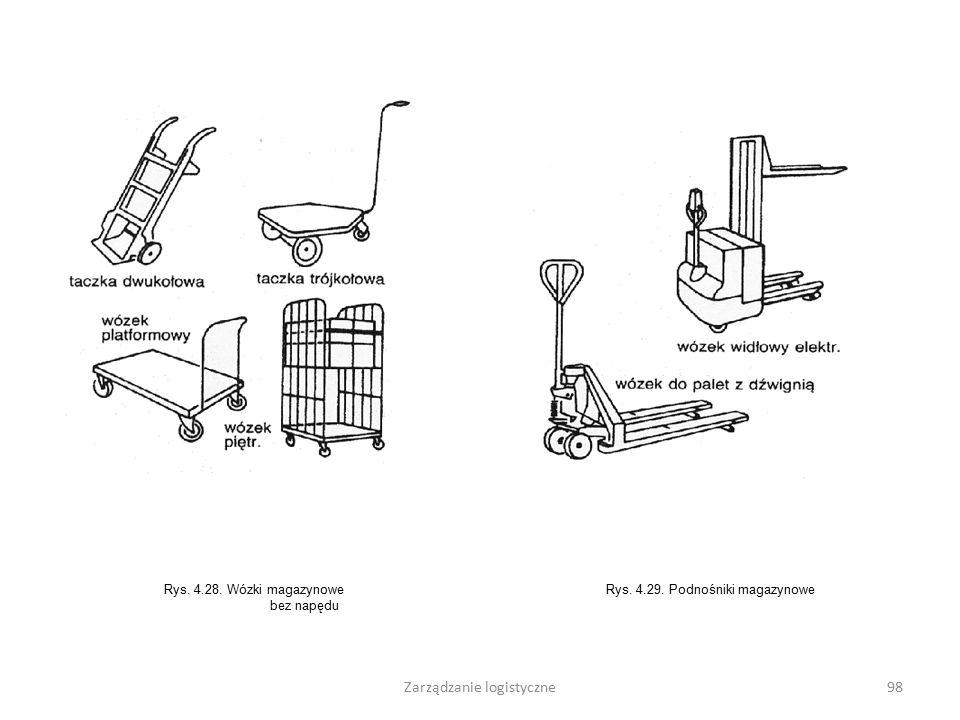 Wykłady - Logistyka97 Pod pojęciem transportu wewnątrzzakładowego rozumie się: – transport w zakładzie, z jednego miejsca produkcji do innego, albo tr