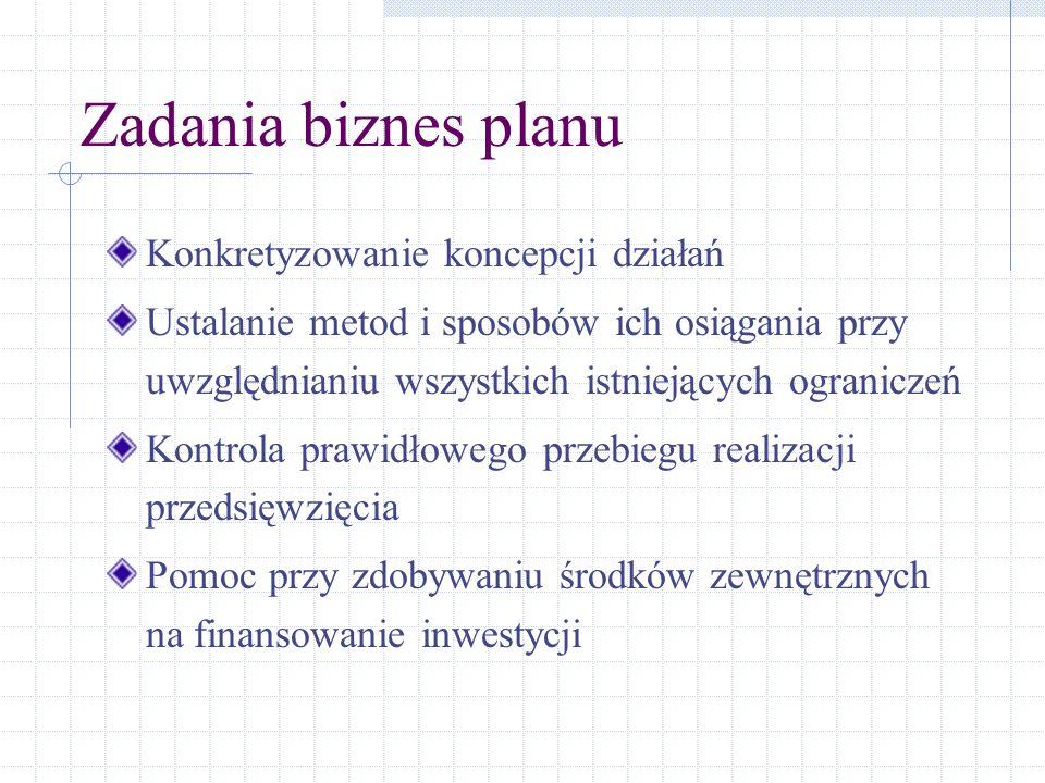 Zadania biznes planu Konkretyzowanie koncepcji działań Ustalanie metod i sposobów ich osiągania przy uwzględnianiu wszystkich istniejących ograniczeń