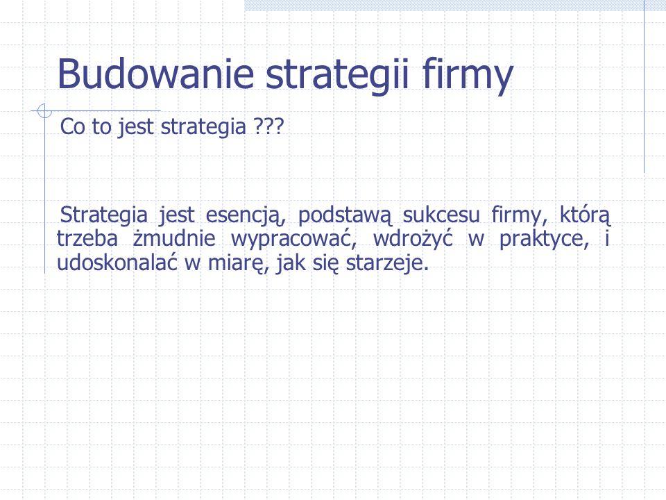Budowanie strategii firmy Co to jest strategia ??? Strategia jest esencją, podstawą sukcesu firmy, którą trzeba żmudnie wypracować, wdrożyć w praktyce