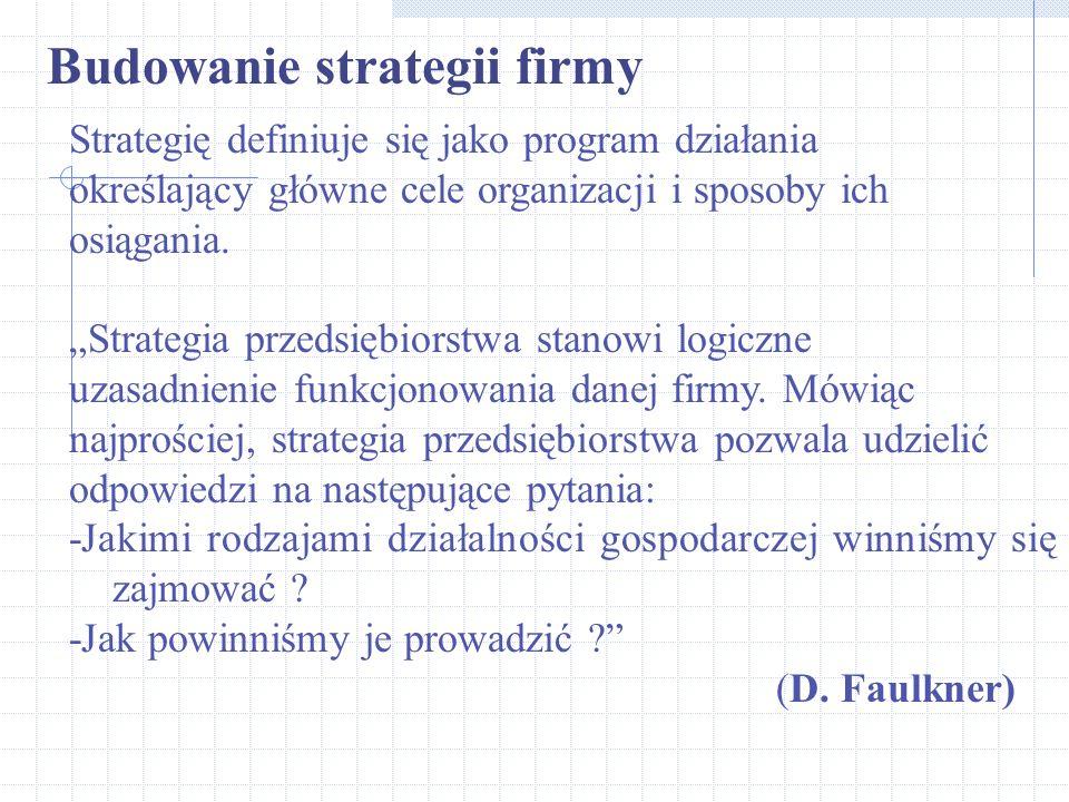 """Budowanie strategii firmy Strategię definiuje się jako program działania określający główne cele organizacji i sposoby ich osiągania. """"Strategia przed"""