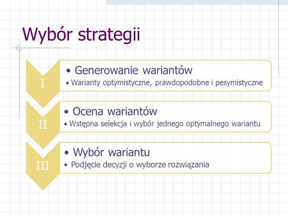 Wybór strategii I Generowanie wariantów Warianty optymistyczne, prawdopodobne i pesymistyczne II Ocena wariantów Wstępna selekcja i wybór jednego opty