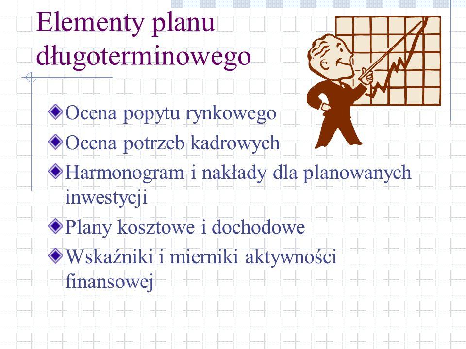 Elementy planu długoterminowego Ocena popytu rynkowego Ocena potrzeb kadrowych Harmonogram i nakłady dla planowanych inwestycji Plany kosztowe i docho