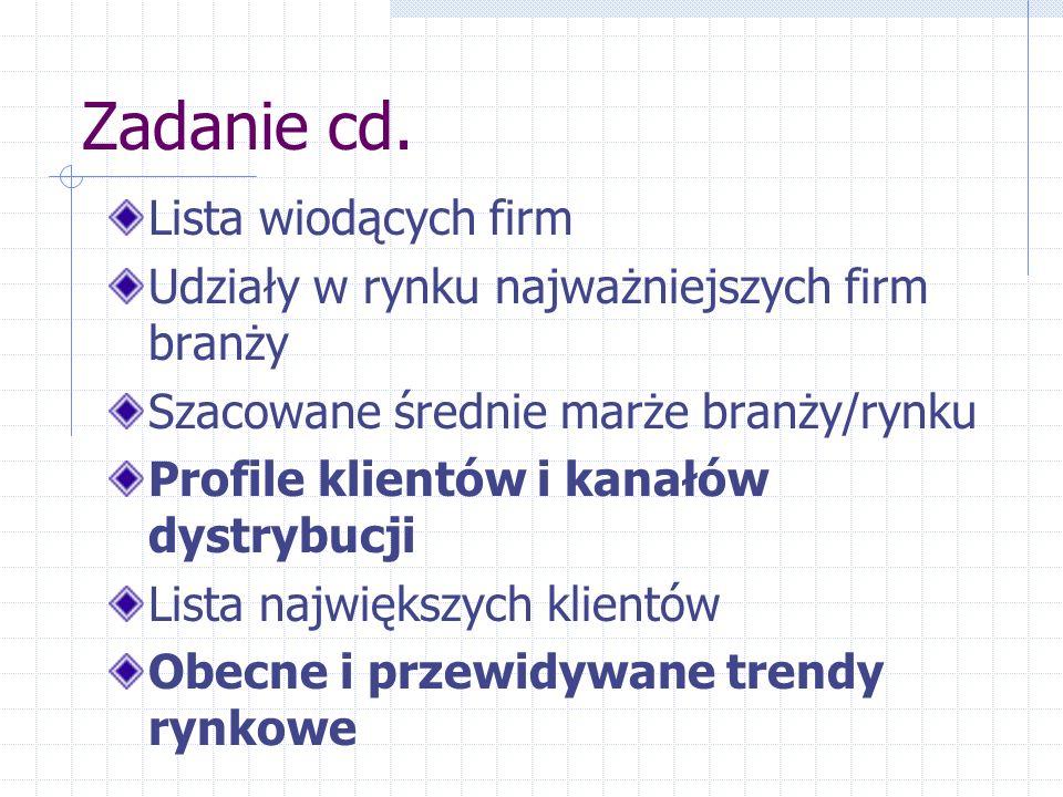 Zadanie cd. Lista wiodących firm Udziały w rynku najważniejszych firm branży Szacowane średnie marże branży/rynku Profile klientów i kanałów dystrybuc