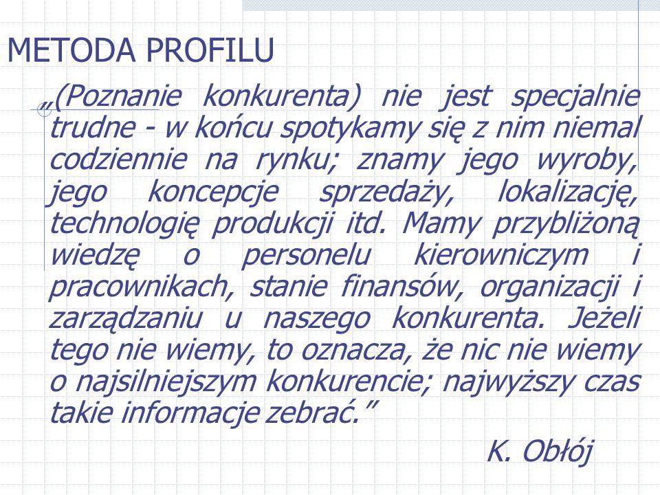 """METODA PROFILU """"(Poznanie konkurenta) nie jest specjalnie trudne - w końcu spotykamy się z nim niemal codziennie na rynku; znamy jego wyroby, jego kon"""
