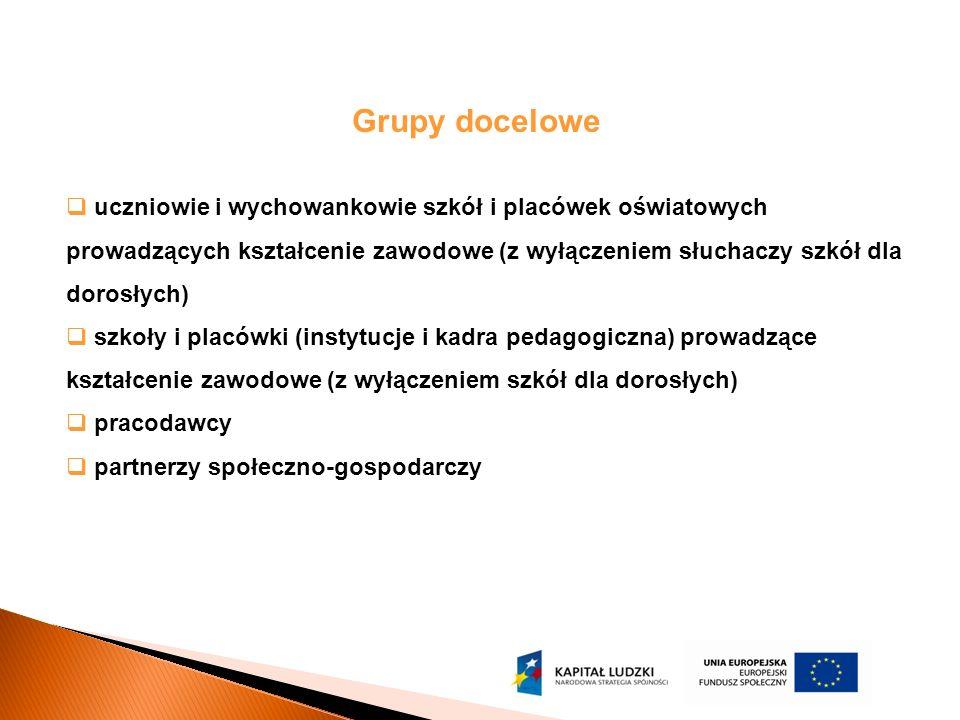 Wybór projektów w ramach działania 9.2 – założenia na 2010 rok KRYTERIA DOSTĘPU 1.Projekt realizowany na terenie województwa podlaskiego.