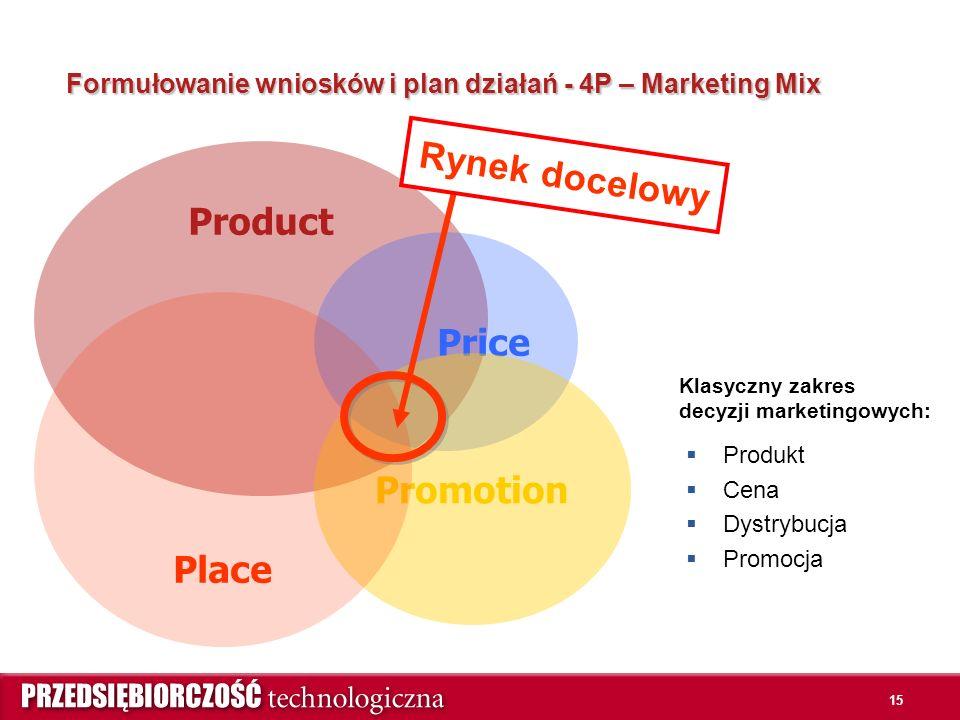 15 Formułowanie wniosków i plan działań - 4P – Marketing Mix  Produkt  Cena  Dystrybucja  Promocja Product Price Promotion Place Klasyczny zakres decyzji marketingowych: Rynek docelowy