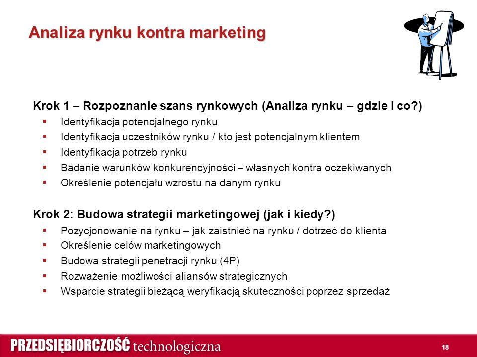 18 Analiza rynku kontra marketing Krok 1 – Rozpoznanie szans rynkowych (Analiza rynku – gdzie i co )  Identyfikacja potencjalnego rynku  Identyfikacja uczestników rynku / kto jest potencjalnym klientem  Identyfikacja potrzeb rynku  Badanie warunków konkurencyjności – własnych kontra oczekiwanych  Określenie potencjału wzrostu na danym rynku Krok 2: Budowa strategii marketingowej (jak i kiedy )  Pozycjonowanie na rynku – jak zaistnieć na rynku / dotrzeć do klienta  Określenie celów marketingowych  Budowa strategii penetracji rynku (4P)  Rozważenie możliwości aliansów strategicznych  Wsparcie strategii bieżącą weryfikacją skuteczności poprzez sprzedaż