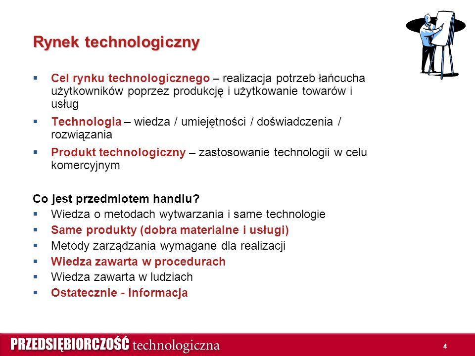 4 Rynek technologiczny  Cel rynku technologicznego – realizacja potrzeb łańcucha użytkowników poprzez produkcję i użytkowanie towarów i usług  Technologia – wiedza / umiejętności / doświadczenia / rozwiązania  Produkt technologiczny – zastosowanie technologii w celu komercyjnym Co jest przedmiotem handlu.