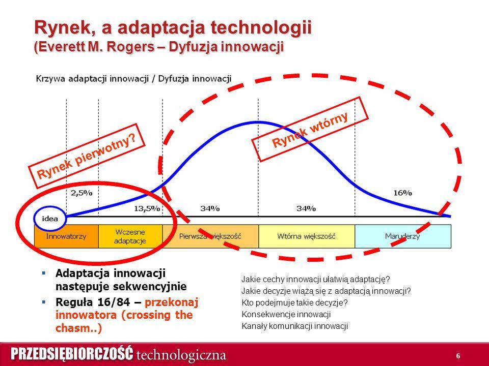 17 4P rynku technologicznego Elementy strategii marketingowej Rynek technologiczny (technologie komercyjne) Rynek konsumpcyjny (innowacyjne produkty) PRODUKT często niestandardowy duża rola usług towarzyszących standardowy, usługi towarzyszące mniej ważne CENA niekiedy brak cen standardowychceny standardowe DYSTRYBUCJA krótki łańcuch pośredników bliska i złożona współpraca kupuje zespół formalne procedury długi łańcuch pośredników rzadki i krótki kontakt kupuje jednostka / rodzina brak formalnych procedur PROMOCJA / REKLAMA dla wąskiej grupy odbiorców wymagany kontakt bezpośredni duża waga informacji technicznej środki masowego przekazu kampanie promocyjne