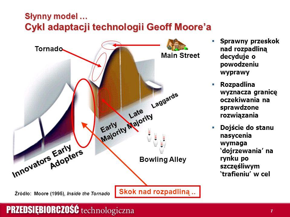7 Słynny model … Cykl adaptacji technologii Geoff Moore'a Innovators Early Adopters Early Majority Late Majority Laggards Bowling Alley Main Street Tornado Źródło: Moore (1995), Inside the Tornado Skok nad rozpadliną..