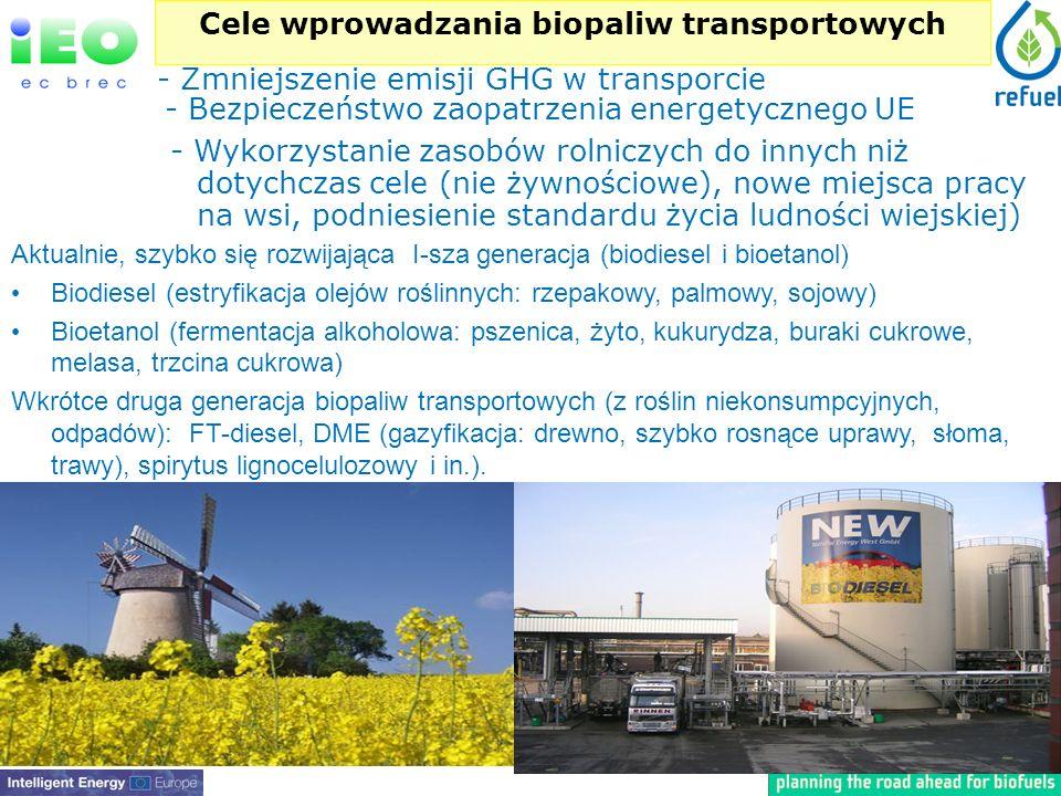 Cele wprowadzania biopaliw transportowych - Zmniejszenie emisji GHG w transporcie - Bezpieczeństwo zaopatrzenia energetycznego UE - Wykorzystanie zasobów rolniczych do innych niż dotychczas cele (nie żywnościowe), nowe miejsca pracy na wsi, podniesienie standardu życia ludności wiejskiej) Aktualnie, szybko się rozwijająca I-sza generacja (biodiesel i bioetanol) Biodiesel (estryfikacja olejów roślinnych: rzepakowy, palmowy, sojowy) Bioetanol (fermentacja alkoholowa: pszenica, żyto, kukurydza, buraki cukrowe, melasa, trzcina cukrowa) Wkrótce druga generacja biopaliw transportowych (z roślin niekonsumpcyjnych, odpadów): FT-diesel, DME (gazyfikacja: drewno, szybko rosnące uprawy, słoma, trawy), spirytus lignocelulozowy i in.).