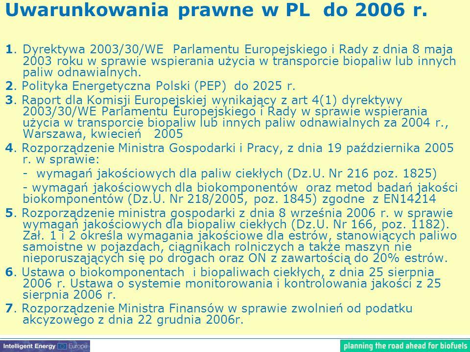Uwarunkowania prawne w zakresie biopaliw w roku 2006 Uwarunkowania prawne w PL do 2006 r.