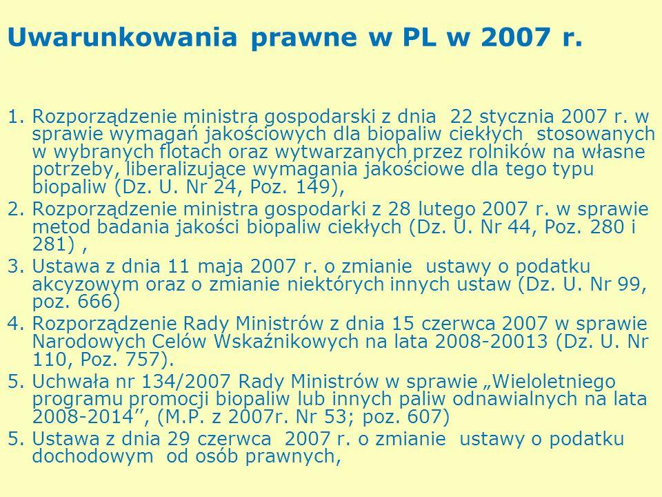 Uwarunkowania prawne w zakresie biopaliw w roku 2007 Uwarunkowania prawne w PL w 2007 r.
