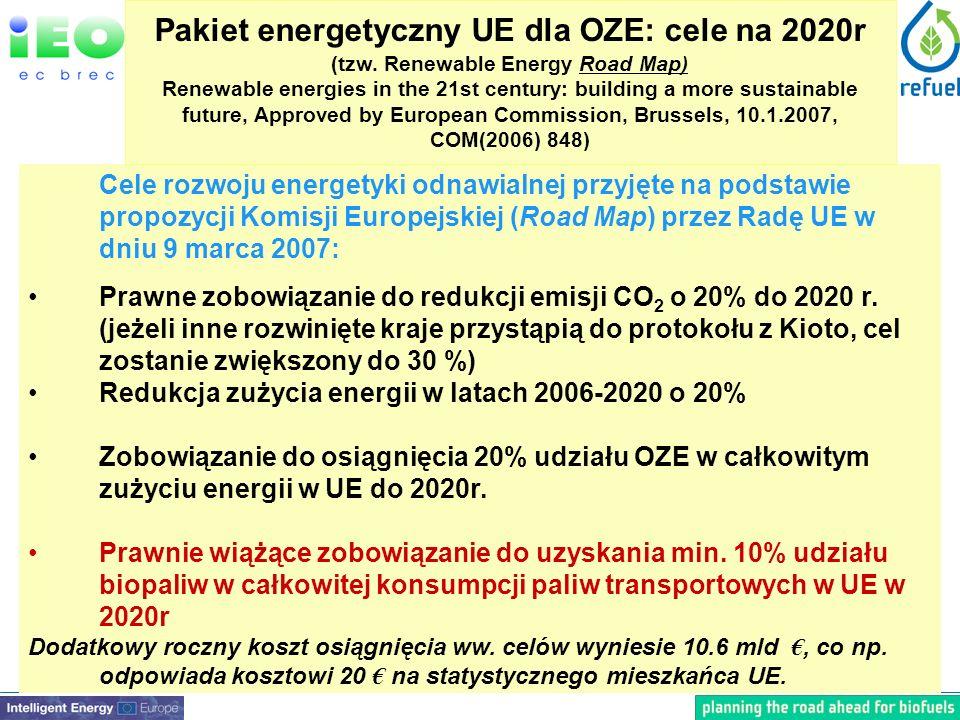 Cele rozwoju energetyki odnawialnej przyjęte na podstawie propozycji Komisji Europejskiej (Road Map) przez Radę UE w dniu 9 marca 2007: Prawne zobowiązanie do redukcji emisji CO 2 o 20% do 2020 r.