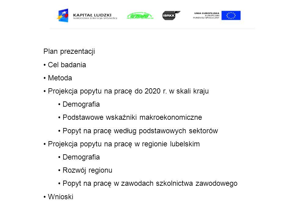 Plan prezentacji Cel badania Metoda Projekcja popytu na pracę do 2020 r. w skali kraju Demografia Podstawowe wskaźniki makroekonomiczne Popyt na pracę