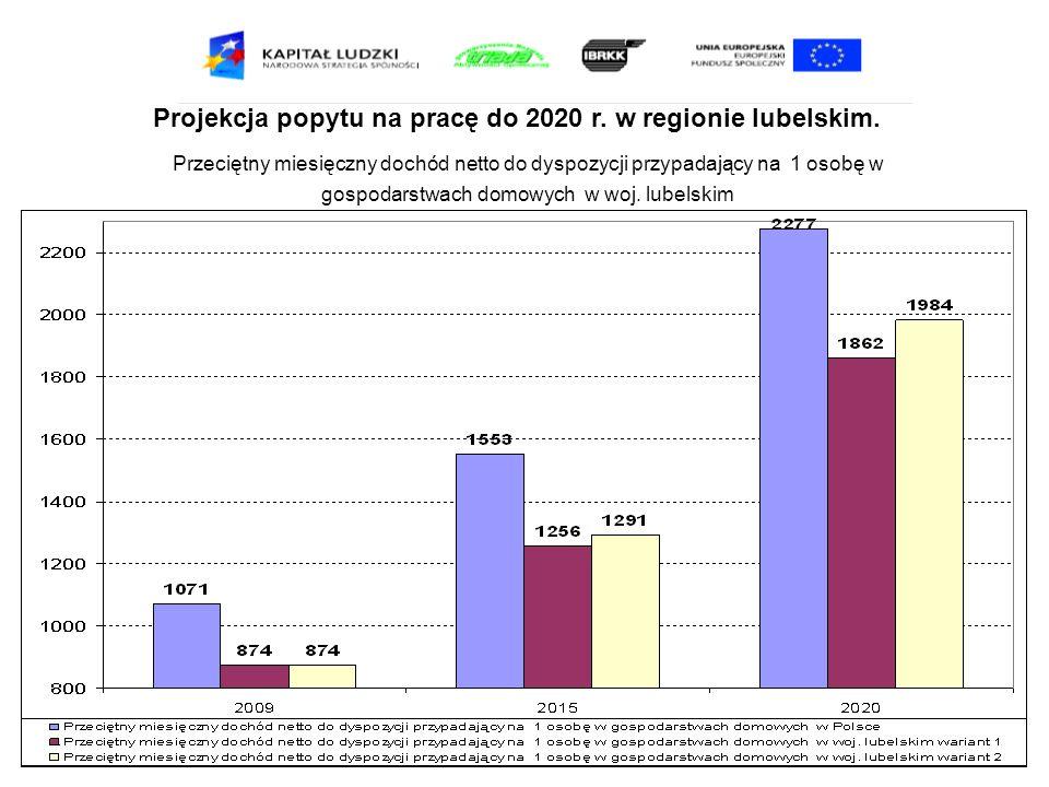 Przeciętny miesięczny dochód netto do dyspozycji przypadający na 1 osobę w gospodarstwach domowych w woj. lubelskim