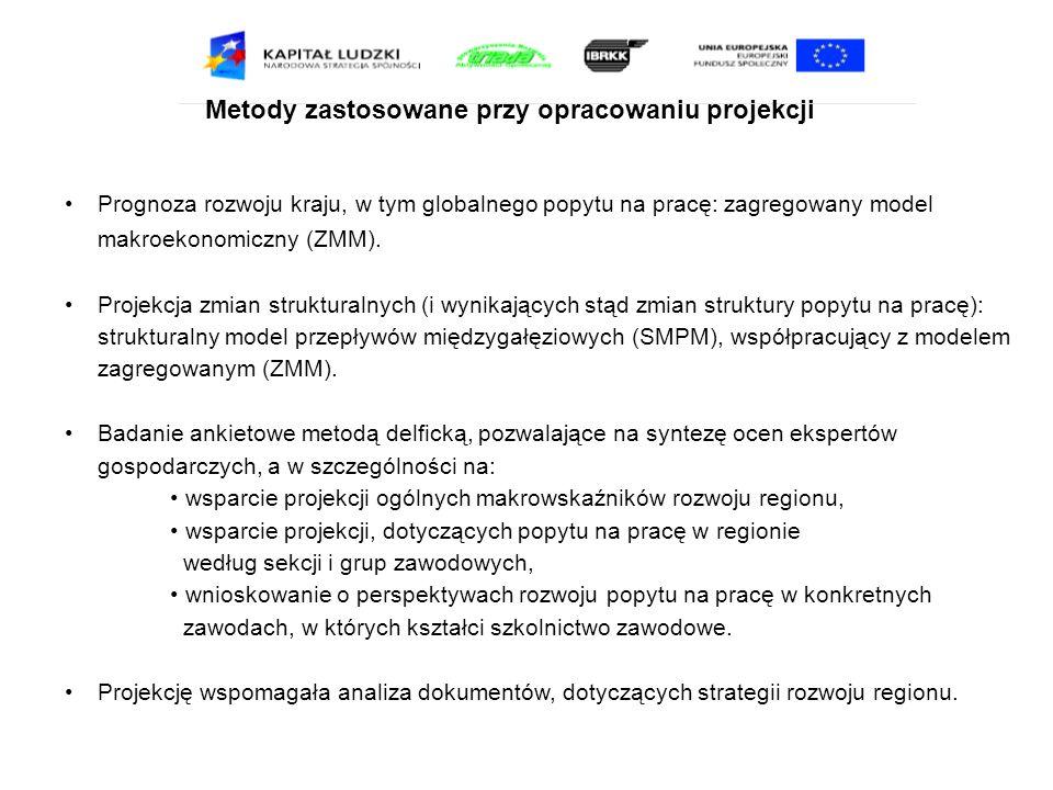 Metody zastosowane przy opracowaniu projekcji Prognoza rozwoju kraju, w tym globalnego popytu na pracę: zagregowany model makroekonomiczny (ZMM).