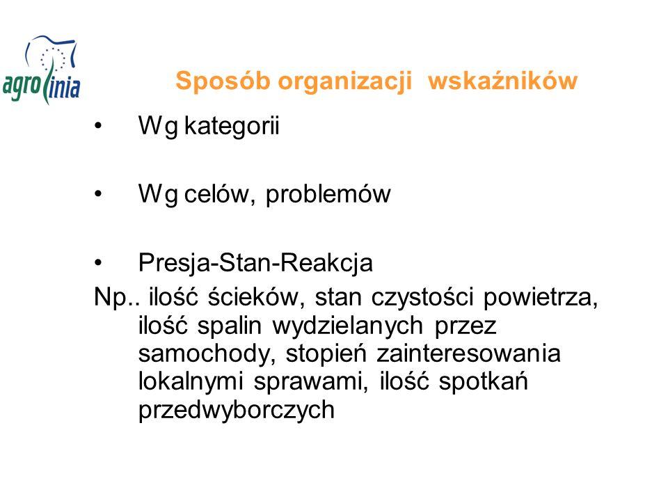 Sposób organizacji wskaźników Wg kategorii Wg celów, problemów Presja-Stan-Reakcja Np..
