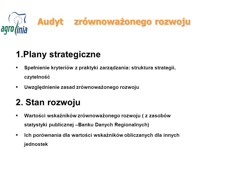 Audyt zrównoważonego rozwoju 1.Plany strategiczne  Spełnienie kryteriów z praktyki zarządzania: struktura strategii, czytelność  Uwzględnienie zasad zrównoważonego rozwoju 2.