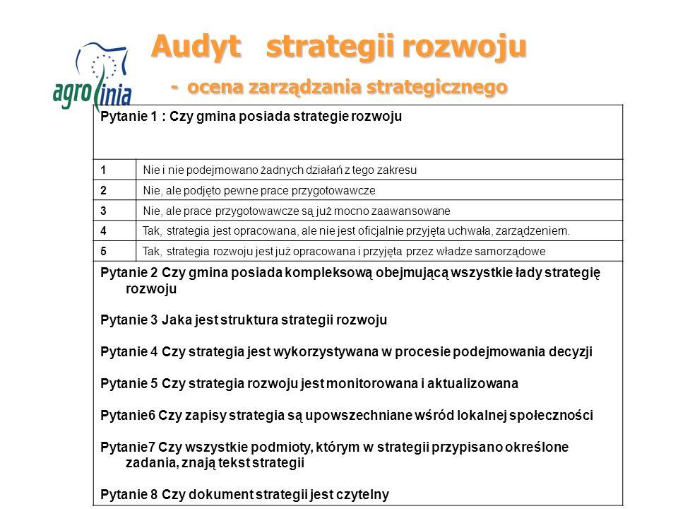 Audyt strategii rozwoju - ocena zarządzania strategicznego Pytanie 1 : Czy gmina posiada strategie rozwoju 1Nie i nie podejmowano żadnych działań z tego zakresu 2Nie, ale podjęto pewne prace przygotowawcze 3Nie, ale prace przygotowawcze są już mocno zaawansowane 4Tak, strategia jest opracowana, ale nie jest oficjalnie przyjęta uchwała, zarządzeniem.