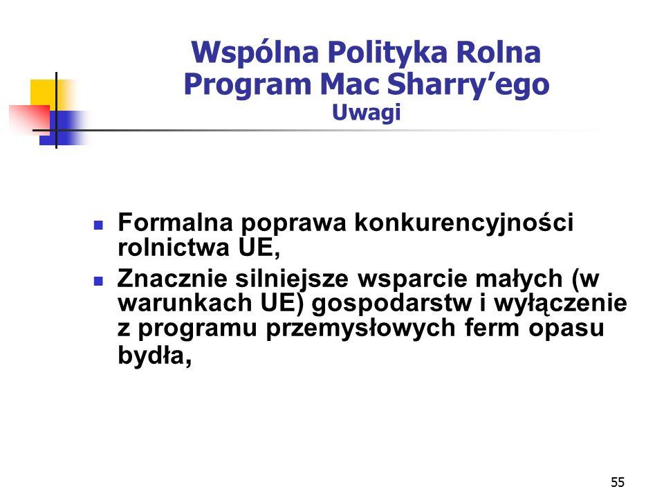 55 Wspólna Polityka Rolna Program Mac Sharry'ego Uwagi Formalna poprawa konkurencyjności rolnictwa UE, Znacznie silniejsze wsparcie małych (w warunkach UE) gospodarstw i wyłączenie z programu przemysłowych ferm opasu bydła,