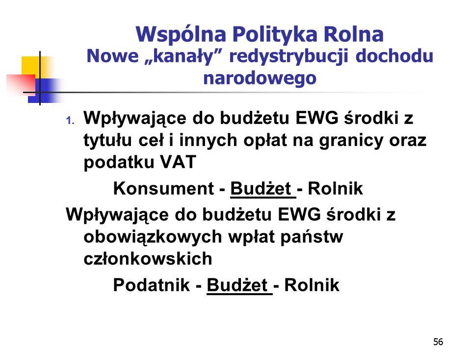 """56 Wspólna Polityka Rolna Nowe """"kanały redystrybucji dochodu narodowego 1."""