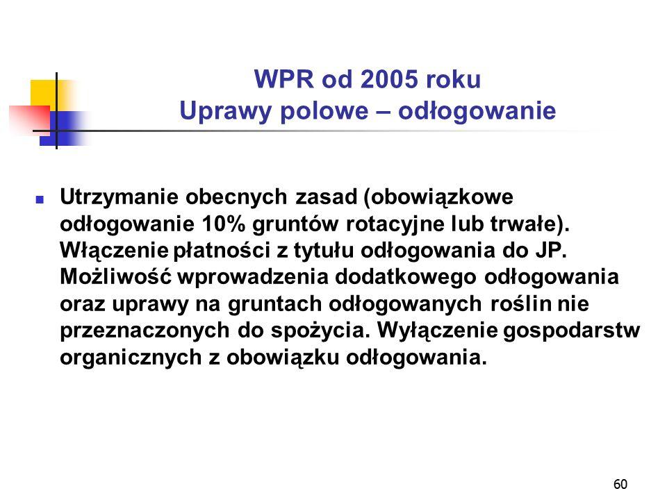 60 WPR od 2005 roku Uprawy polowe – odłogowanie Utrzymanie obecnych zasad (obowiązkowe odłogowanie 10% gruntów rotacyjne lub trwałe).