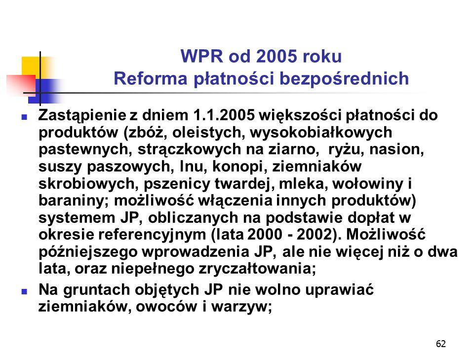 62 WPR od 2005 roku Reforma płatności bezpośrednich Zastąpienie z dniem 1.1.2005 większości płatności do produktów (zbóż, oleistych, wysokobiałkowych pastewnych, strączkowych na ziarno, ryżu, nasion, suszy paszowych, lnu, konopi, ziemniaków skrobiowych, pszenicy twardej, mleka, wołowiny i baraniny; możliwość włączenia innych produktów) systemem JP, obliczanych na podstawie dopłat w okresie referencyjnym (lata 2000 - 2002).
