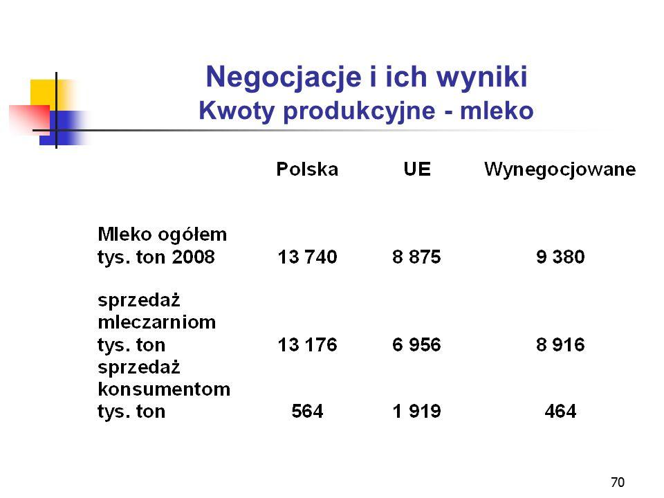 70 Negocjacje i ich wyniki Kwoty produkcyjne - mleko