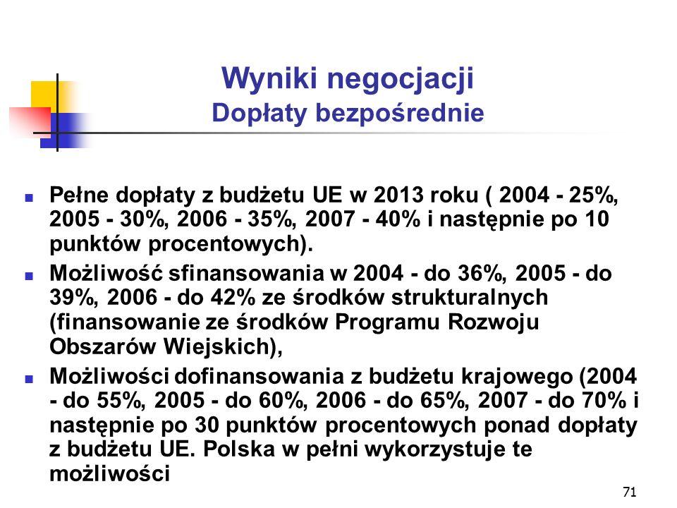 71 Wyniki negocjacji Dopłaty bezpośrednie Pełne dopłaty z budżetu UE w 2013 roku ( 2004 - 25%, 2005 - 30%, 2006 - 35%, 2007 - 40% i następnie po 10 punktów procentowych).