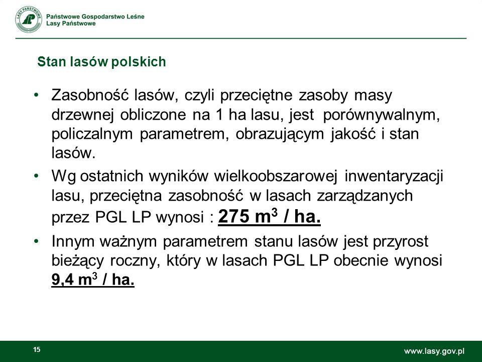 15 Stan lasów polskich Zasobność lasów, czyli przeciętne zasoby masy drzewnej obliczone na 1 ha lasu, jest porównywalnym, policzalnym parametrem, obrazującym jakość i stan lasów.