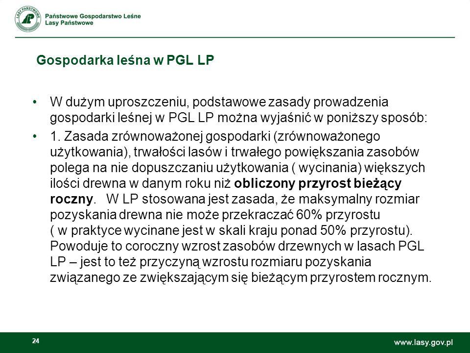 24 Gospodarka leśna w PGL LP W dużym uproszczeniu, podstawowe zasady prowadzenia gospodarki leśnej w PGL LP można wyjaśnić w poniższy sposób: 1.