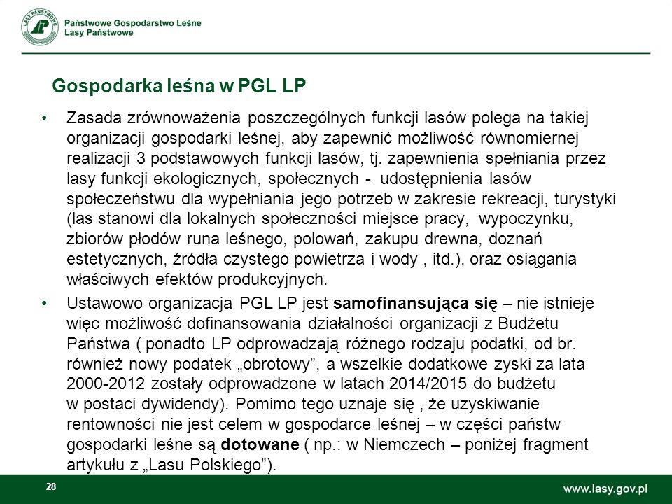 28 Gospodarka leśna w PGL LP Zasada zrównoważenia poszczególnych funkcji lasów polega na takiej organizacji gospodarki leśnej, aby zapewnić możliwość równomiernej realizacji 3 podstawowych funkcji lasów, tj.