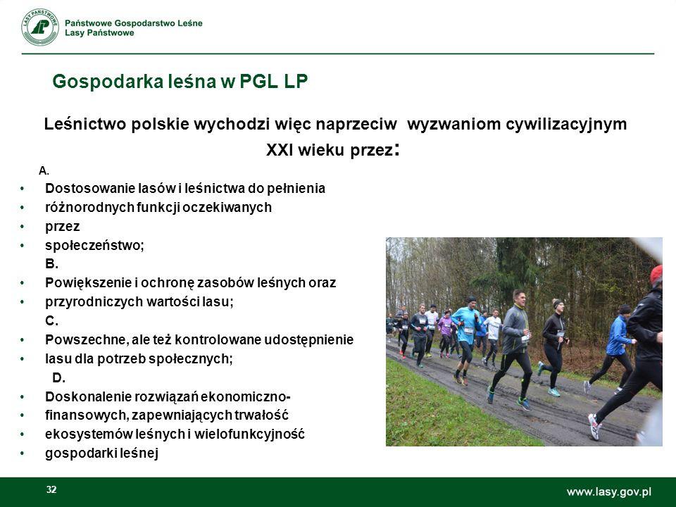32 Gospodarka leśna w PGL LP Leśnictwo polskie wychodzi więc naprzeciw wyzwaniom cywilizacyjnym XXI wieku przez : A.