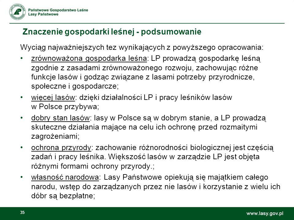 35 Znaczenie gospodarki leśnej - podsumowanie Wyciąg najważniejszych tez wynikających z powyższego opracowania: zrównoważona gospodarka leśna: LP prowadzą gospodarkę leśną zgodnie z zasadami zrównoważonego rozwoju, zachowując różne funkcje lasów i godząc związane z lasami potrzeby przyrodnicze, społeczne i gospodarcze; więcej lasów: dzięki działalności LP i pracy leśników lasów w Polsce przybywa; dobry stan lasów: lasy w Polsce są w dobrym stanie, a LP prowadzą skuteczne działania mające na celu ich ochronę przed rozmaitymi zagrożeniami; ochrona przyrody: zachowanie różnorodności biologicznej jest częścią zadań i pracy leśnika.