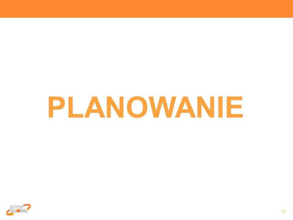 12 PLANOWANIE