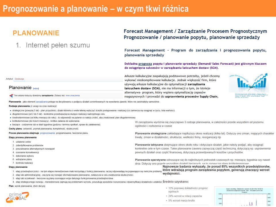 Prognozowanie a planowanie – w czym tkwi różnica 18 PLANOWANIE 1.Internet pełen szumu