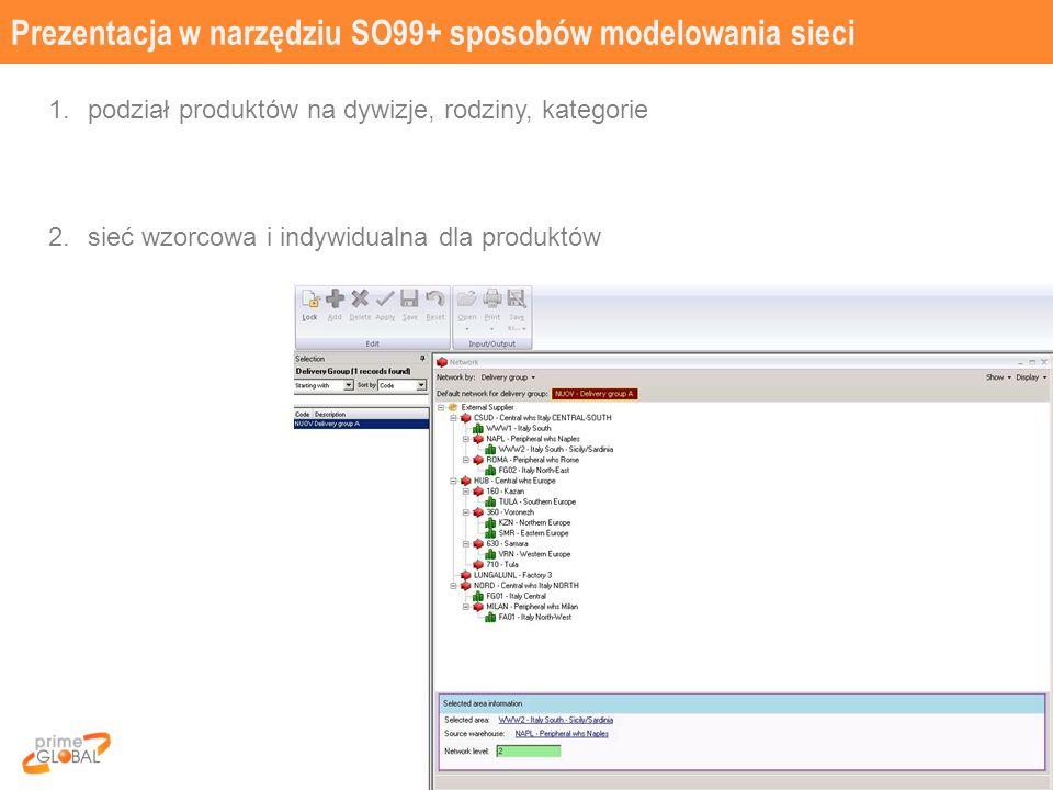 Prezentacja w narzędziu SO99+ sposobów modelowania sieci 26 1.podział produktów na dywizje, rodziny, kategorie 2.sieć wzorcowa i indywidualna dla produktów