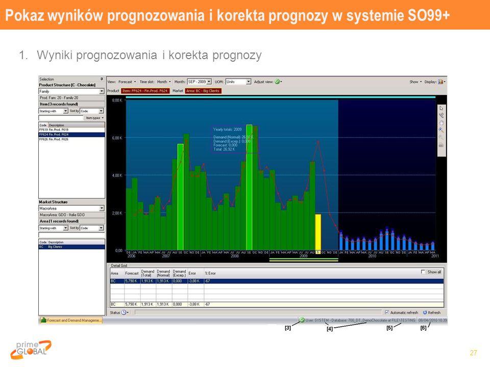 Pokaz wyników prognozowania i korekta prognozy w systemie SO99+ 27 1.Wyniki prognozowania i korekta prognozy