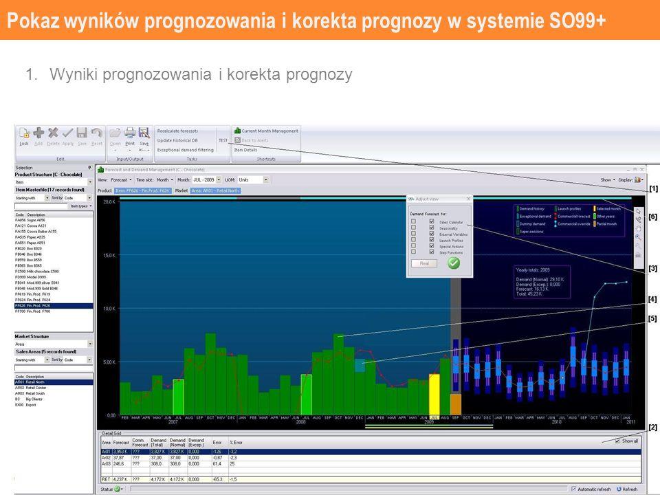 Pokaz wyników prognozowania i korekta prognozy w systemie SO99+ 28 1.Wyniki prognozowania i korekta prognozy