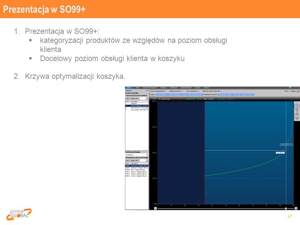 Prezentacja w SO99+ 47 1.Prezentacja w SO99+:  kategoryzacji produktów ze względów na poziom obsługi klienta  Docelowy poziom obsługi klienta w koszyku 2.Krzywa optymalizacji koszyka.