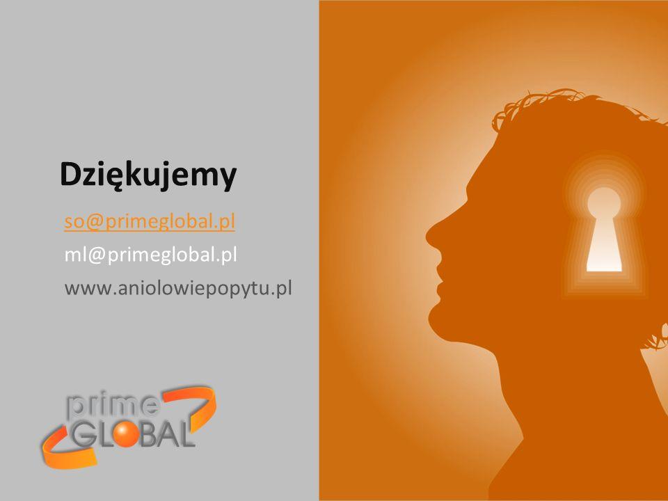 so@primeglobal.pl ml@primeglobal.pl www.aniolowiepopytu.pl Dziękujemy