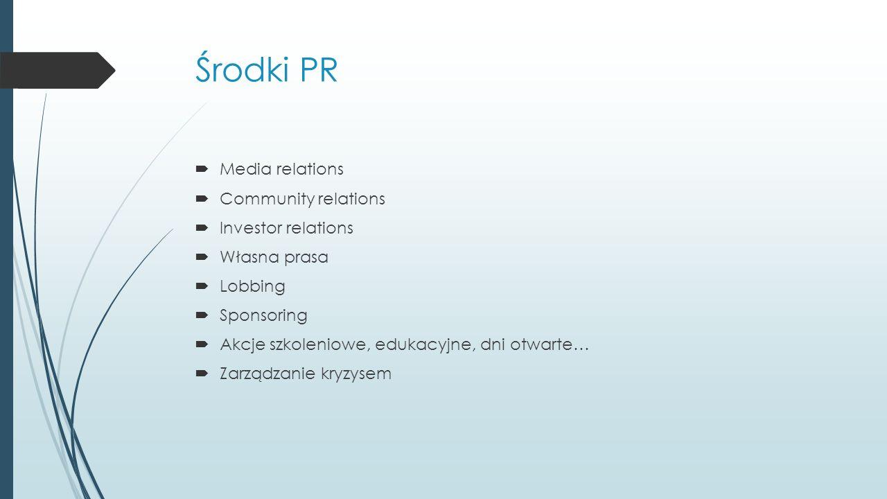 Środki PR  Media relations  Community relations  Investor relations  Własna prasa  Lobbing  Sponsoring  Akcje szkoleniowe, edukacyjne, dni otwarte…  Zarządzanie kryzysem