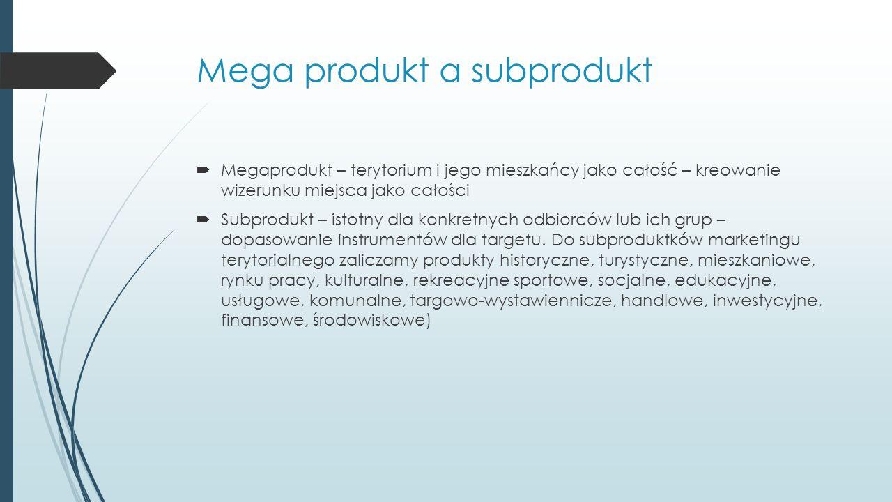 Mega produkt a subprodukt  Megaprodukt – terytorium i jego mieszkańcy jako całość – kreowanie wizerunku miejsca jako całości  Subprodukt – istotny dla konkretnych odbiorców lub ich grup – dopasowanie instrumentów dla targetu.