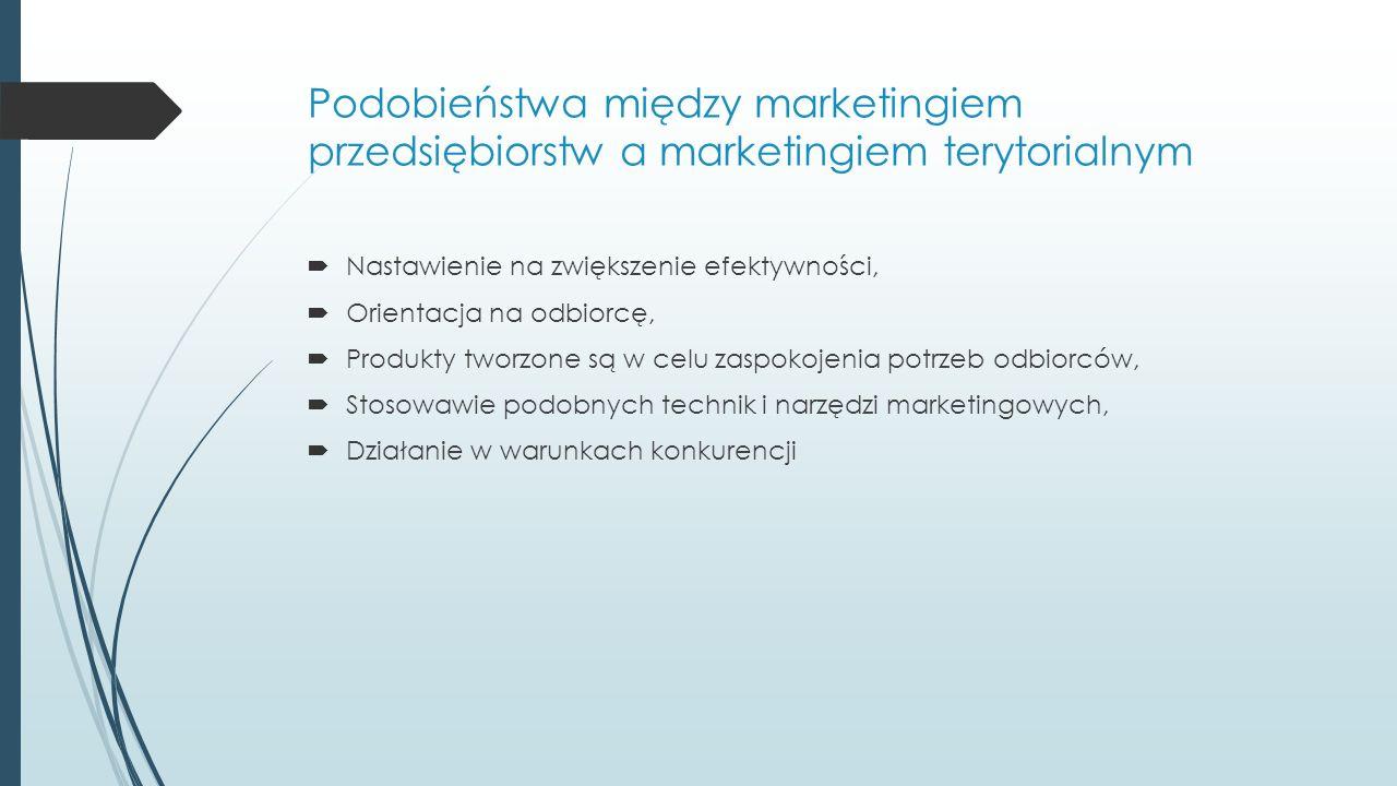 Podobieństwa między marketingiem przedsiębiorstw a marketingiem terytorialnym  Nastawienie na zwiększenie efektywności,  Orientacja na odbiorcę,  Produkty tworzone są w celu zaspokojenia potrzeb odbiorców,  Stosowawie podobnych technik i narzędzi marketingowych,  Działanie w warunkach konkurencji