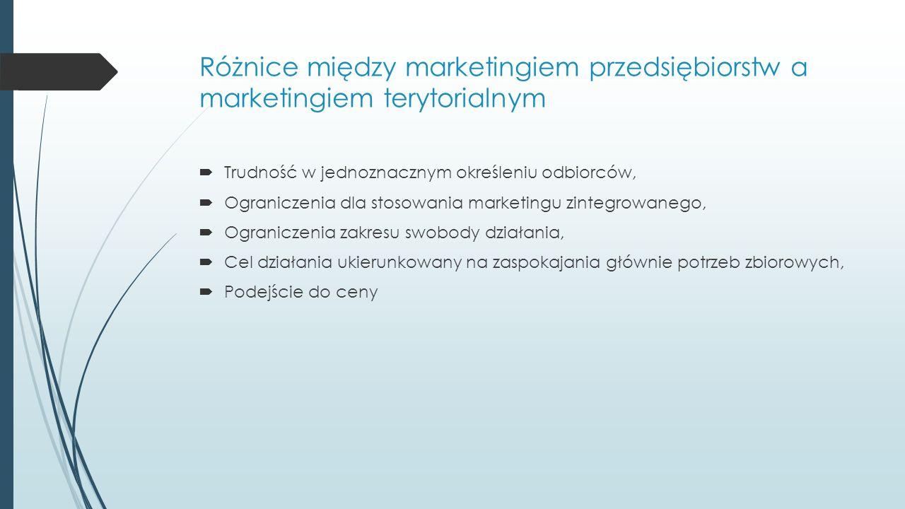Różnice między marketingiem przedsiębiorstw a marketingiem terytorialnym  Trudność w jednoznacznym określeniu odbiorców,  Ograniczenia dla stosowania marketingu zintegrowanego,  Ograniczenia zakresu swobody działania,  Cel działania ukierunkowany na zaspokajania głównie potrzeb zbiorowych,  Podejście do ceny