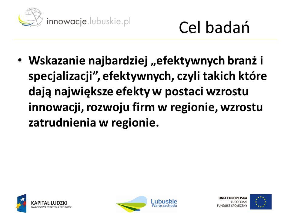 """Cel badań Wskazanie najbardziej """"efektywnych branż i specjalizacji , efektywnych, czyli takich które dają największe efekty w postaci wzrostu innowacji, rozwoju firm w regionie, wzrostu zatrudnienia w regionie."""