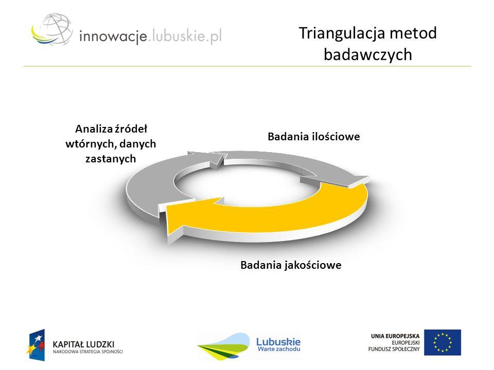 Triangulacja metod badawczych 25 Badania jakościowe Badania ilościowe Analiza źródeł wtórnych, danych zastanych