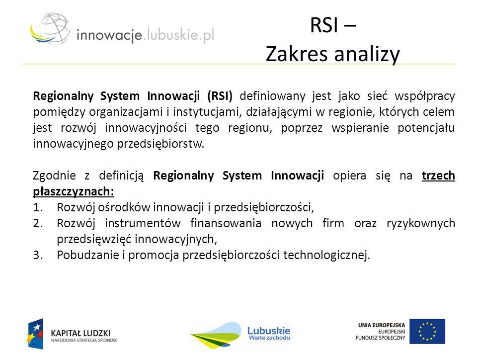 RSI – Zakres analizy 28 Regionalny System Innowacji (RSI) definiowany jest jako sieć współpracy pomiędzy organizacjami i instytucjami, działającymi w regionie, których celem jest rozwój innowacyjności tego regionu, poprzez wspieranie potencjału innowacyjnego przedsiębiorstw.