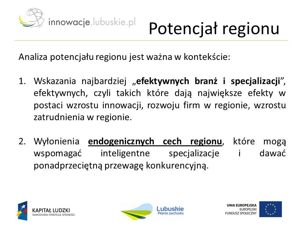 """Potencjał regionu 29 Analiza potencjału regionu jest ważna w kontekście: 1.Wskazania najbardziej """"efektywnych branż i specjalizacji , efektywnych, czyli takich które dają największe efekty w postaci wzrostu innowacji, rozwoju firm w regionie, wzrostu zatrudnienia w regionie."""